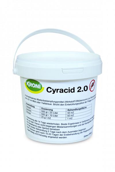 Cyracid 2.0