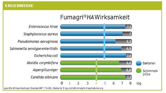 Fumagri-TabelleGNtJyPtkNMTd6